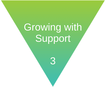 growing with support with coaching